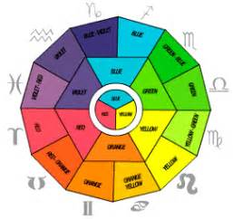 Astrology Colors Esoteric Mystic Metaphysical Reiki New Age Info Free