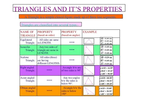 ready reckoner on triangles and it s properties
