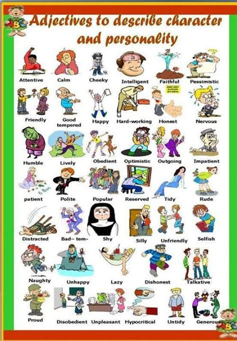 Character Reference Letter Adjectives 25 Best Personality Adjectives Ideas On