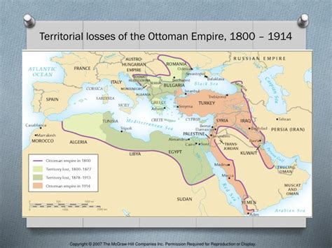 ottoman empire 1800 ppt chapter 32 powerpoint presentation id 6162160