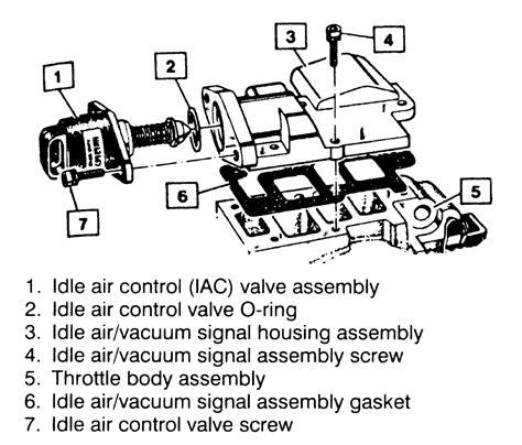 electronic throttle control 1977 chevrolet camaro electronic valve timing repair guides electronic engine controls idle air control iac valve autozone com