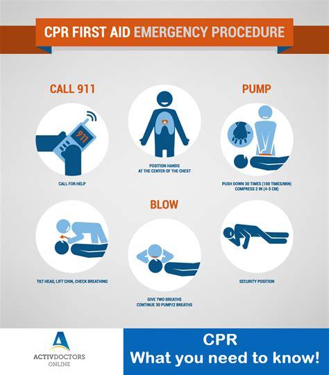 what you need to know cpr what you need to know activ doctors online india