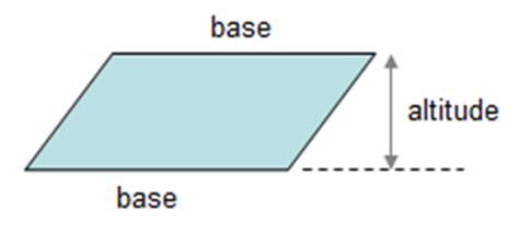 What Is The Definition Of Pedestal Base Math Word Definition Math Open Reference