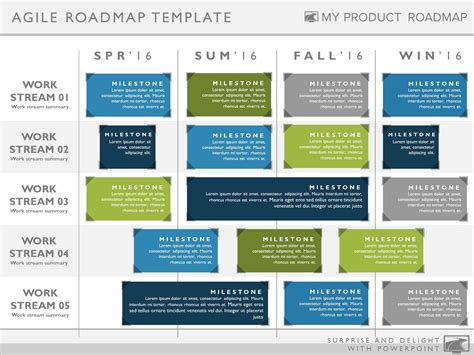 product roadmap presentation template four phase agile product strategy timeline roadmapping