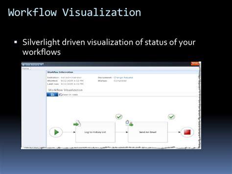 sharepoint 2010 workflow status codes sharepoint 2010 workflows ayman el hattab