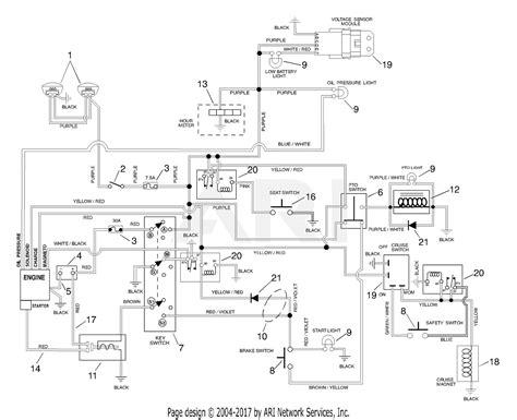 ariens   sierra  hp bs twin hydro  deck parts diagram  wiring
