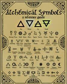 6 Kitchen Island by Print This Free High Quality Chart Of Alchemy Symbols Make