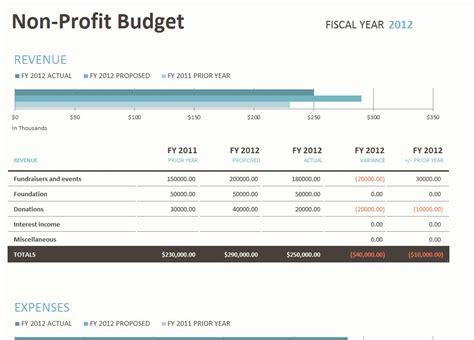 organization budget template budget template