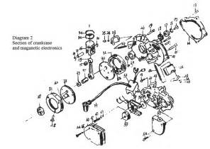 49cc bike engine diagram 100cc engine diagram elsavadorla