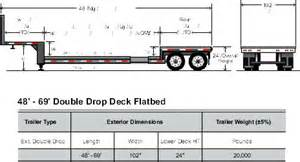 Flatbed Curtain Side Trailers Step Deck Trailer Dimensions