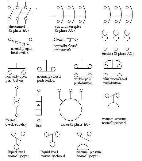 Jic Electrical Schematic Symbols Tciaffairs Figure 2 10 Jic Schematic Symbols