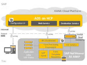sap forms as a service by adobe