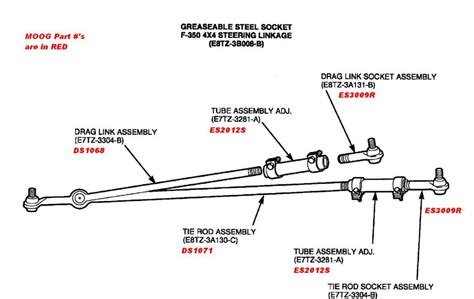 tie rod assembly diagram 3 best images of tie rod assembly diagram 2008 ford