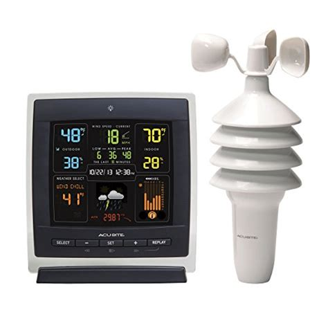 best home weather stations 2017 best reviews