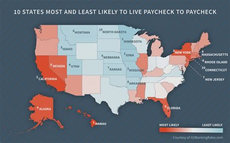 most expensive states to live in 10 states most and least likely to live paycheck to