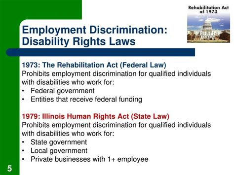 Employment Discrimination Outline by Ppt Employment Rights For Employees And Applicants With Disabilities Powerpoint Presentation