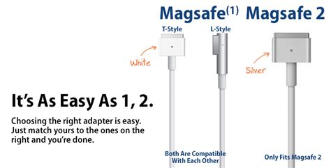 what are the on the macbook charger for macbook power adapter macbook charger choosing guide