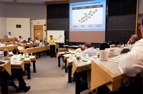 Mass School Of Mba Program by Programs And Events 171 Center For Information Systems