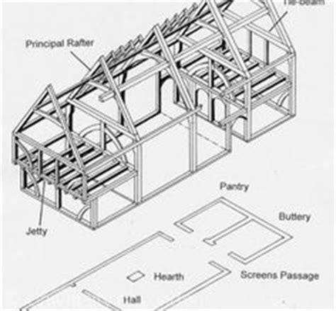 pier foundation house plans figure  reinforcing post