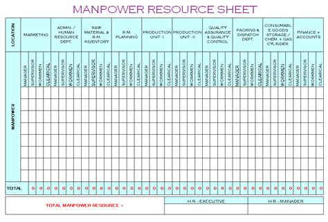man power resource sheet format sles word document