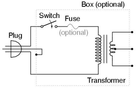 power supply of transformer
