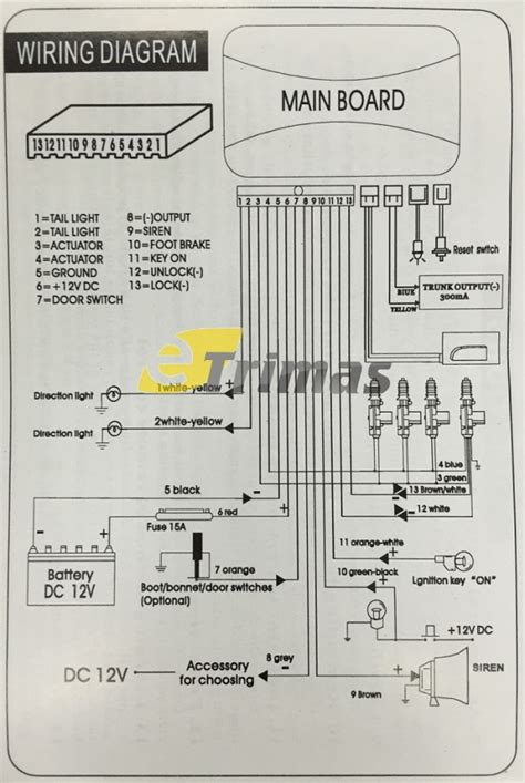 fuse diagram for perodua myvi pdf