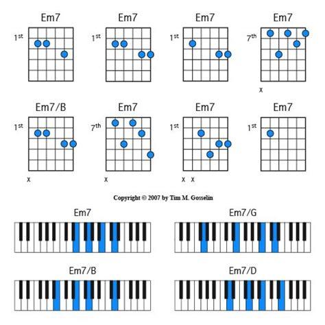 em7 guitar chord diagram the world s catalog of ideas