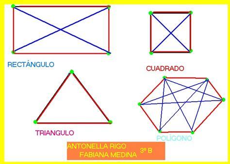 figuras geometricas lados trabajos 2011 elementos de las figuras geom 201 tricas