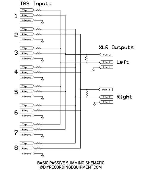 passive summing resistor values how to build a diy passive summing box diyre