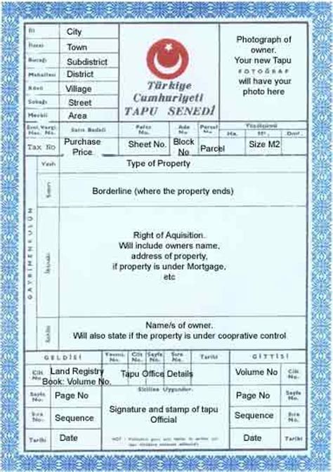 Property Title Records Tapu Title Deed Turkey Travel Guide
