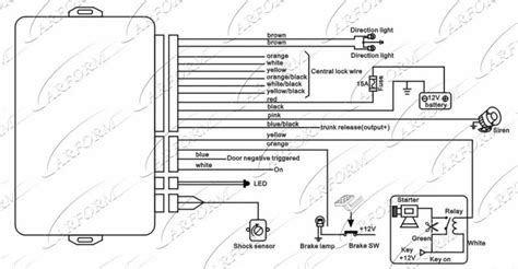 100 wiring diagram for alarm sounder what is