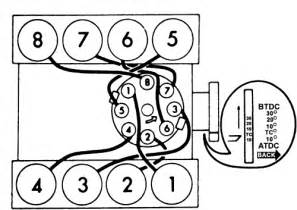 Ford 360 Firing Order Firing Order On A 360 Ford Truck Enthusiasts Forums