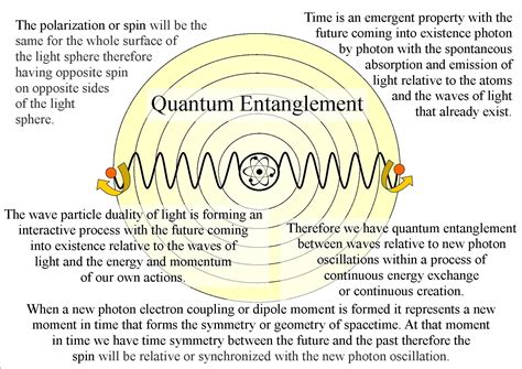 real quanta simplifying quantum physics for einstein and bohr books quantum entanglement explained by time as an emergent