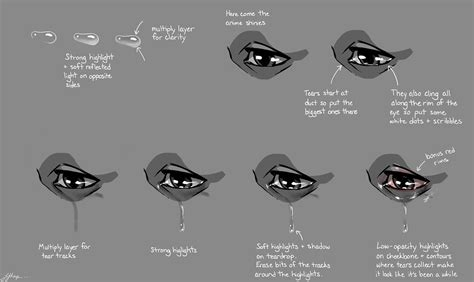 Drawing Tears Tutorial tears tutorial by frecklesordirt on deviantart