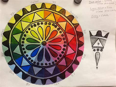 color wheel mandala by blanc i made this for a sle project for a high school