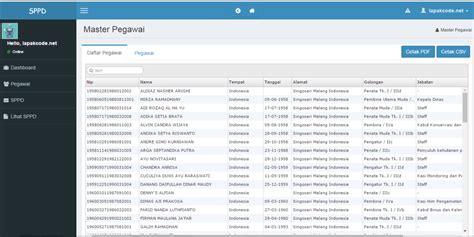 tutorial php dengan oop download source code aplikasi sppd php full gratis sedot