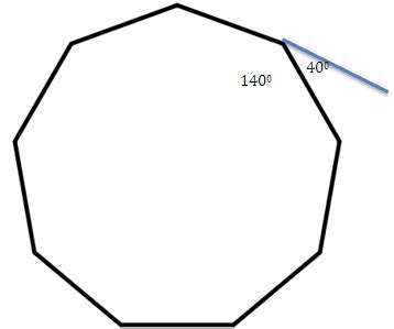 Sum Of Interior Angles Of A Nonagon by The Interior Angle Of A Regular Polygon Is 140 Degrees Find The Exterior Angle And Calcute The