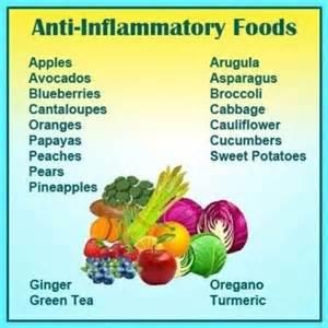 anti inflammatory foods food ideas