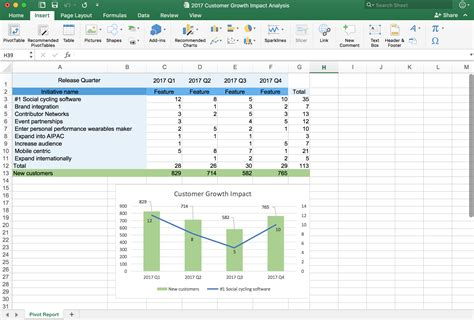 free pivot table excel 2010 excel powerpivot gantt gantt chart excel template