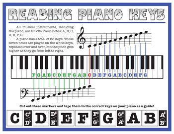 how to play the piano 25 best images about piano on keyboard piano