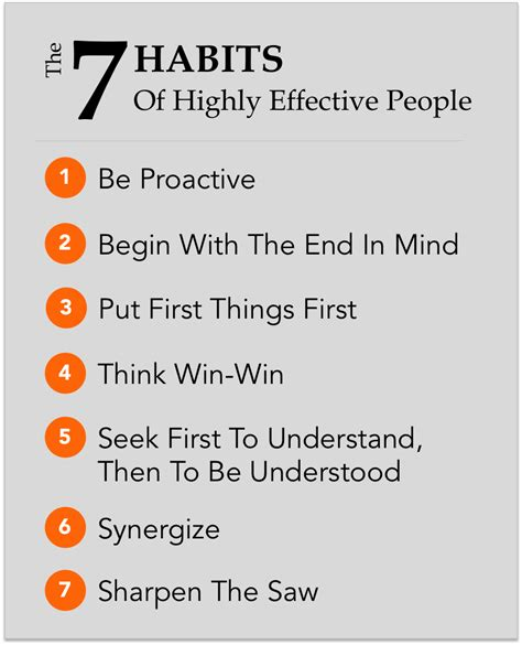 7 Habitsof Highly Efecktive 7 habits of highly effective book summary the
