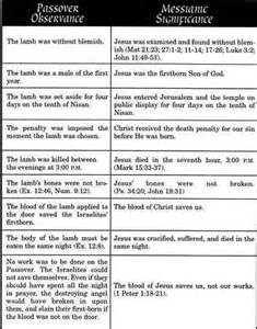 Christian Seder Outline by 1000 Images About Bible On Bible Prophecy The Maccabees And View Bible