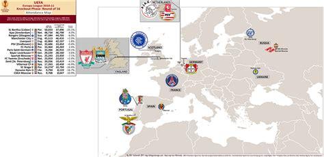 chions league draw europa league bracket