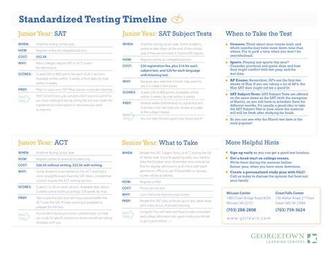 Standardized Testing Essay by Standardized Testing Essay Standardized Testing Essay Standardized Testing Essay Dissertation