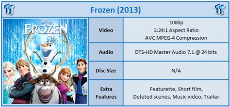 frozen film review 2013 frozen 2013 blu ray movie review