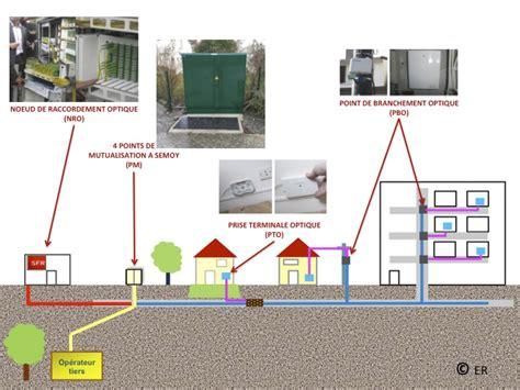 Raccordement Fibre Optique Appartement 3660 raccordement fibre optique appartement reportage orange