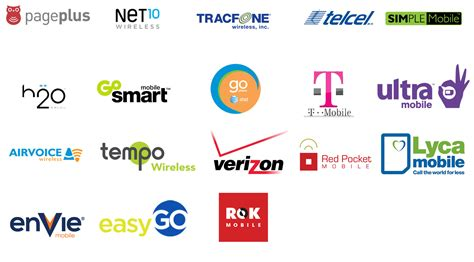 best wireless carrier our providers