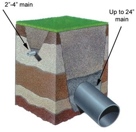 sewer vs septic e one sewer systems sewer systems pressure sewer vs