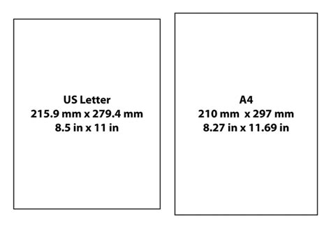 A4 Letter Template What S The Difference Between A4 And Us Letter Paper Sheets Online Labels