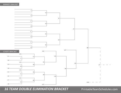 16 team bracket template 16 team bracket template tournament bracket